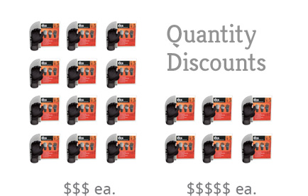 Quantity discount info graphic