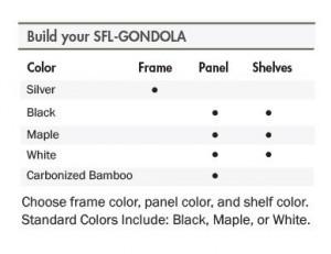 SFL-GONDOLA Design Chart